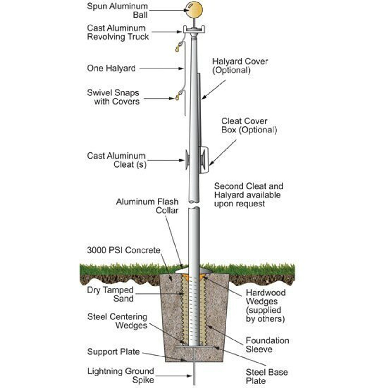 25 External Halyard Flagpole w/ Collar ECXA25
