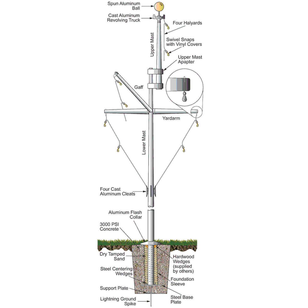 40 Double Mast Nautical Flagpole w/ Yardarm, Gaff and Collar ECPDM40