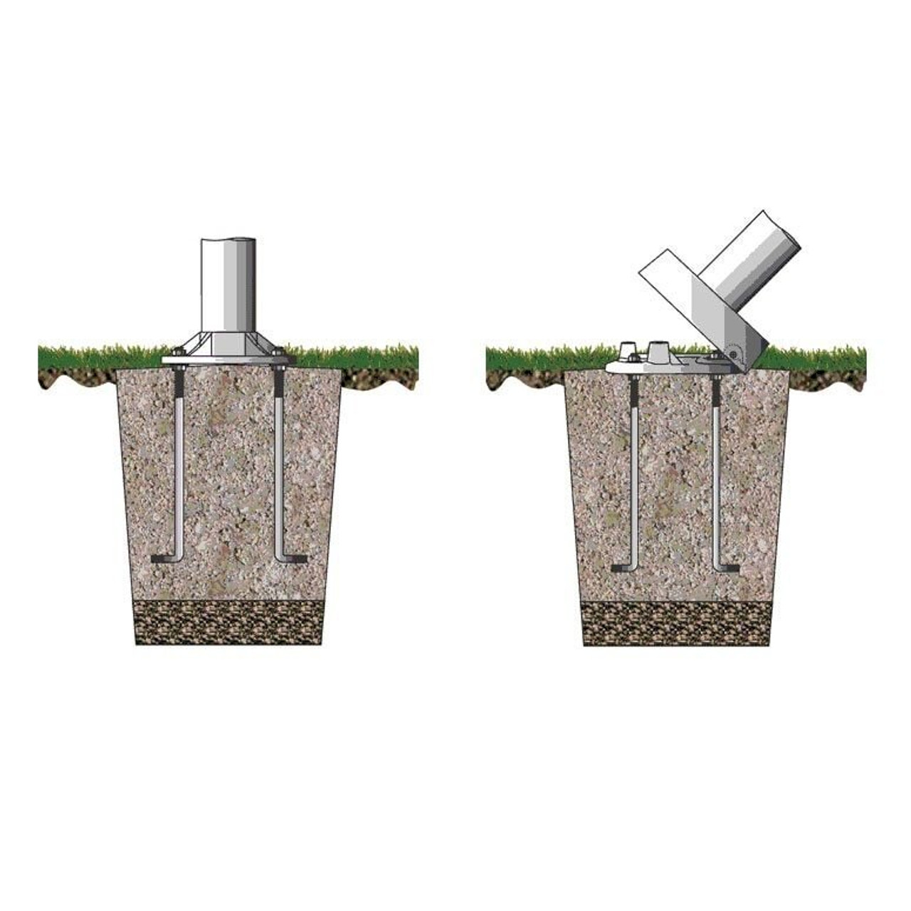The image show an illustration of a tilted and a stationary shoe bases above and below the surface. Stationary shoe base is displayed on the left white, gray, and dark gray to show the effects of the aluminum above the surface, green grass is visble as well. Below the surface two hinges in concrete are shown. The tilted shoe base is displayed on the right side with grass visible above the surface. White, gray, and dark gray are used to show the effects of aluminum. Below the surface two hinges in concrete are shown.