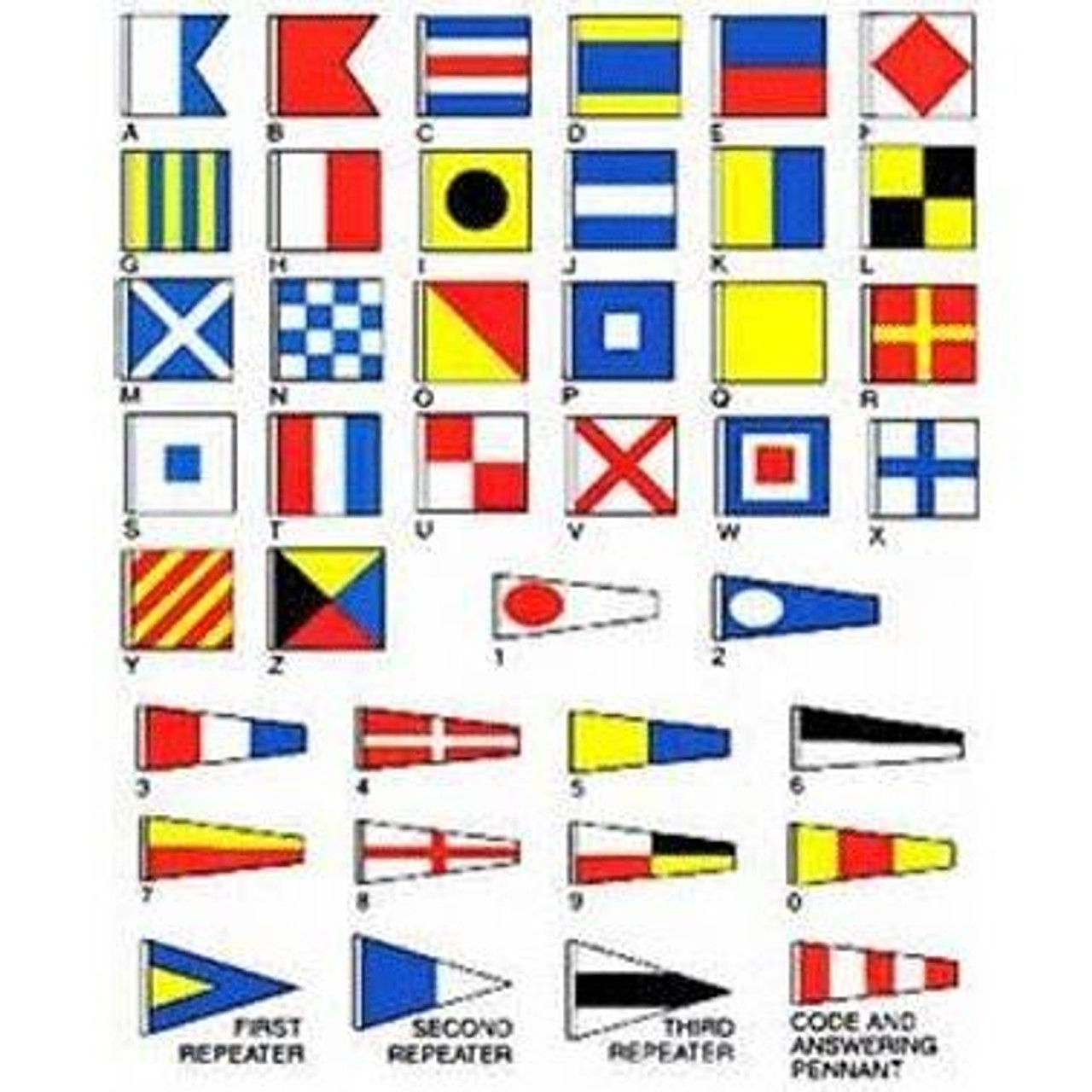 International Code Signal Set with 40 different code signal flags including First Repeater, Second Repeater, Third Repeater, and Code and Answering Pennant