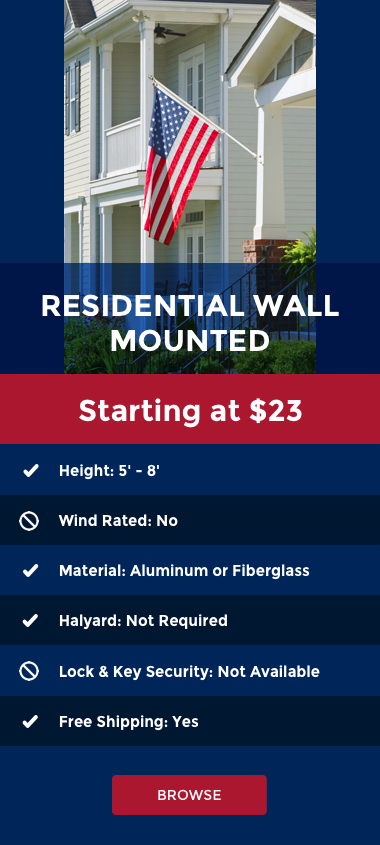 Residential Wall Mounted