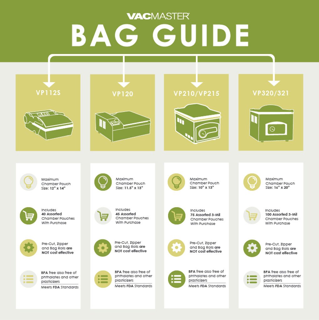 VacMaster Bag Guide