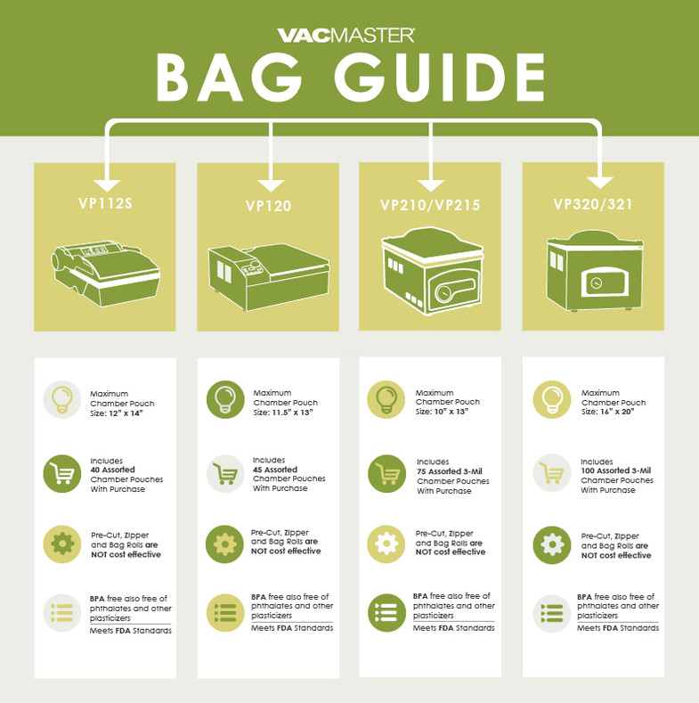 VacMaster Vacuum Sealer Bags