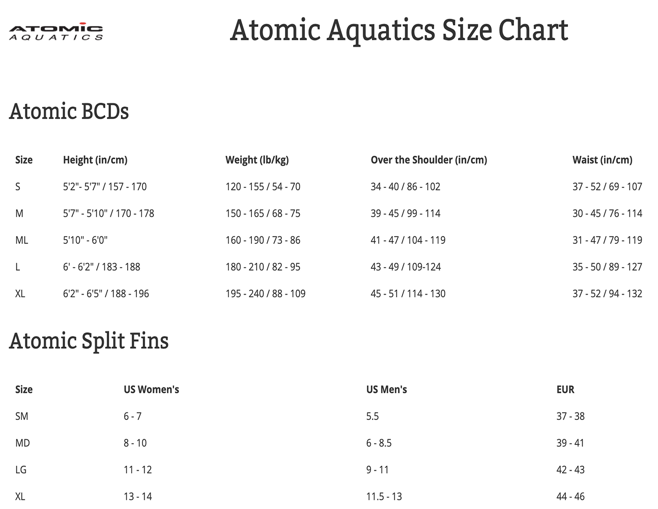 atomic products sizing
