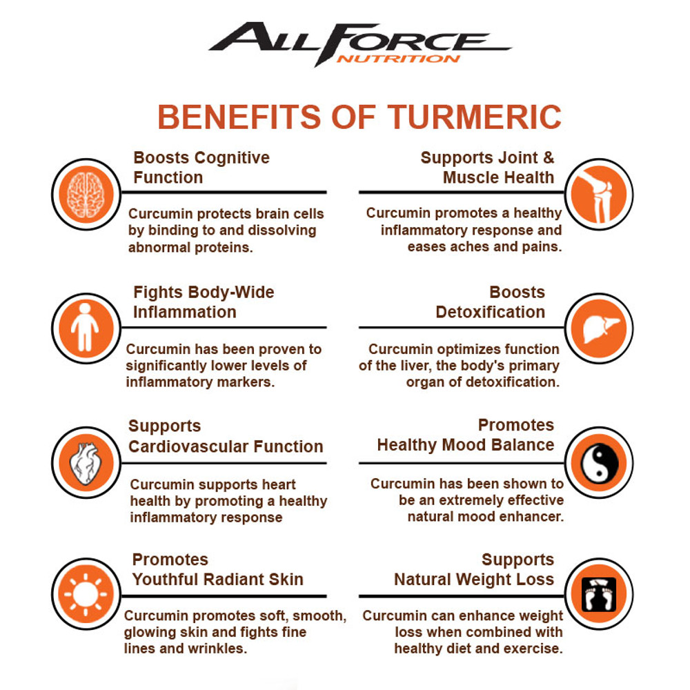 """Turmeric has been called """"Nature's Greatest Gift To Mankind"""""""