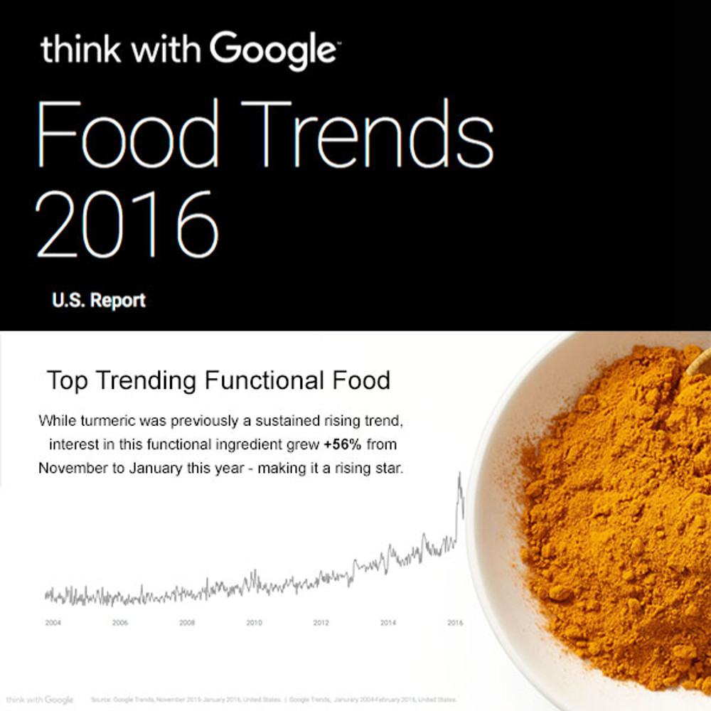 Turmeric Tops 2016 Google Trend Report