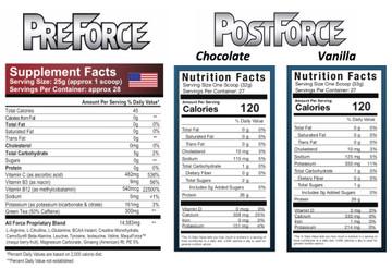 Pre-Post Combo -Chocolate