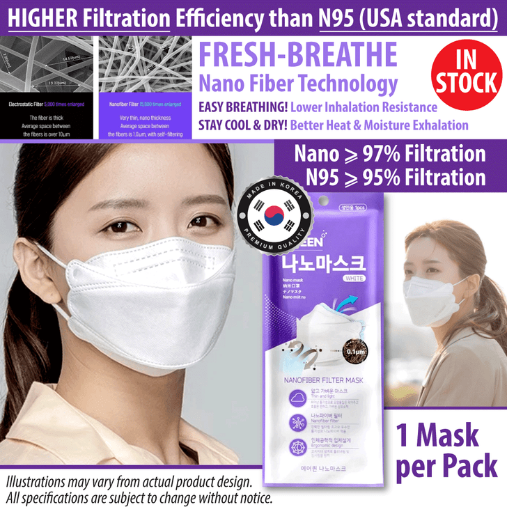 Nano Face Mask, White Nano Filter Masks
