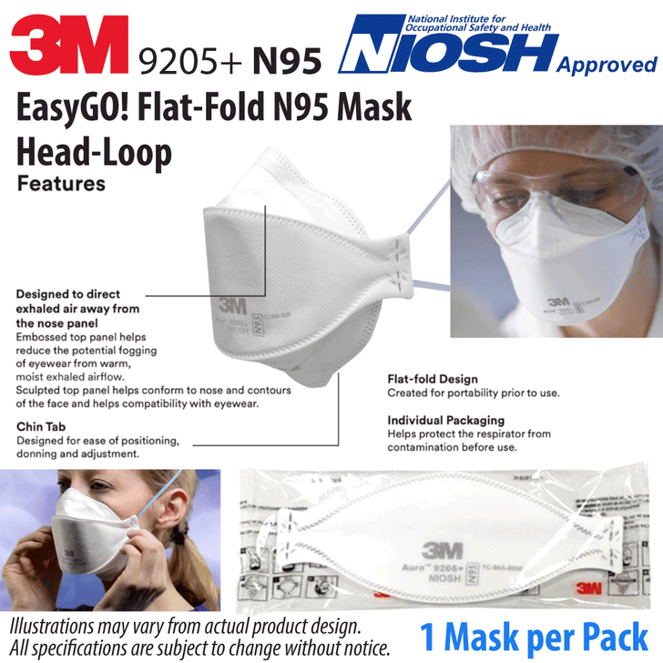 9205+ 3M N95 Masks - Pack of 1 mask (N95 in Stock)