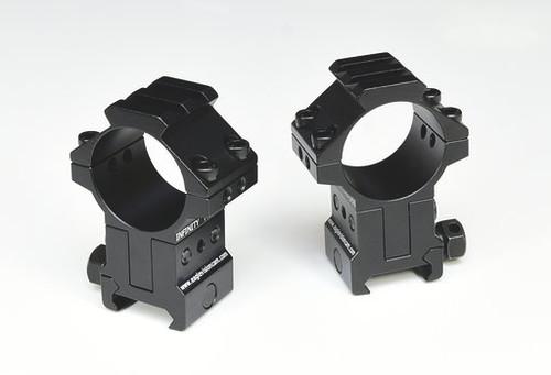 Eagle Vision FAE S50 adjustable scope mount