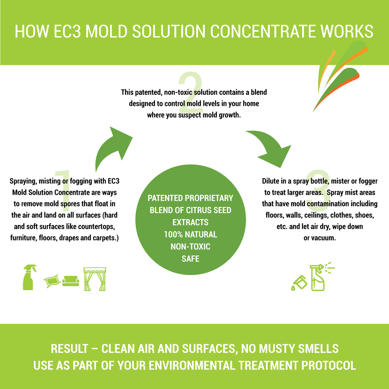 EC3 Mold Solution Concentrate