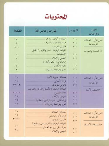 Textbook: Level 3 (IQRA' Arabic Reader)