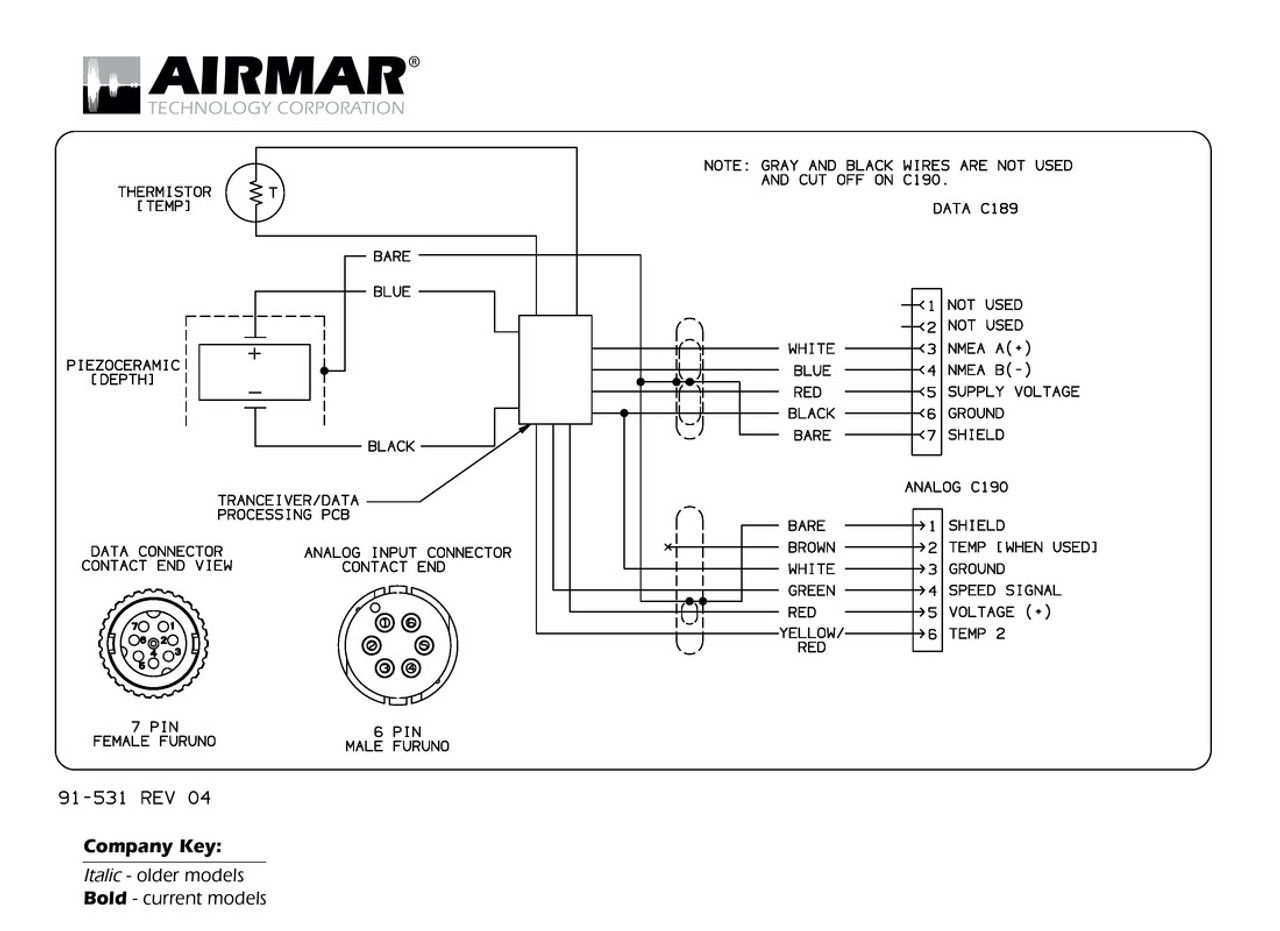 Airmar Wiring Diagram Furuno NMEA 0183   Blue Bottle Marine