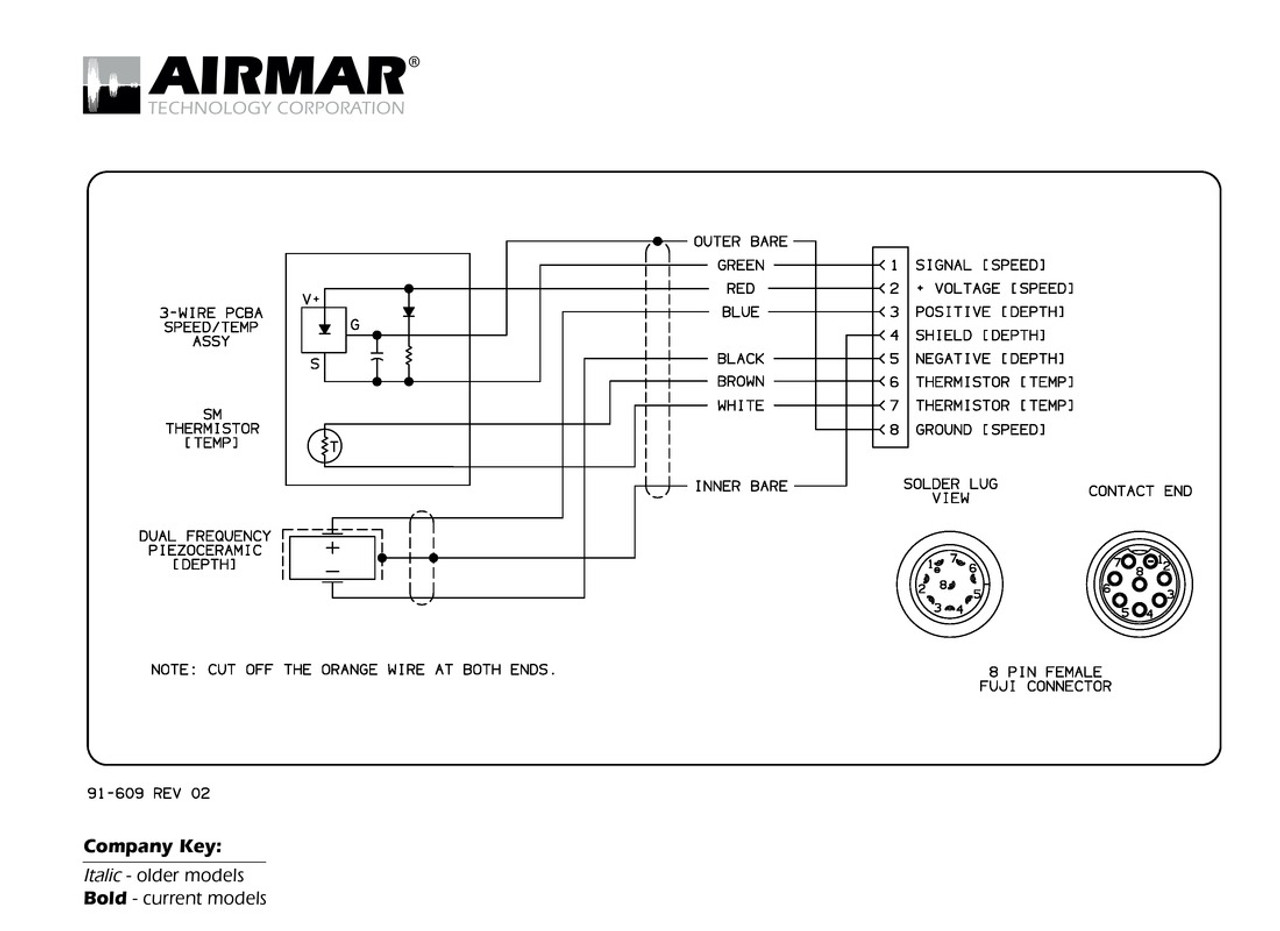 Thyratron Afc For Airborne Radar Circuit Diagram ... on