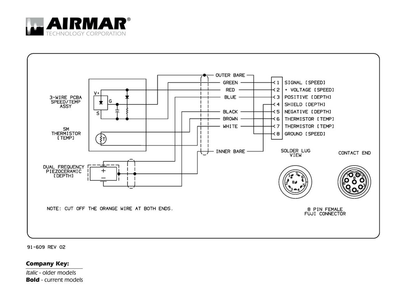 Airmar Wiring Diagram Furuno 8 Pin