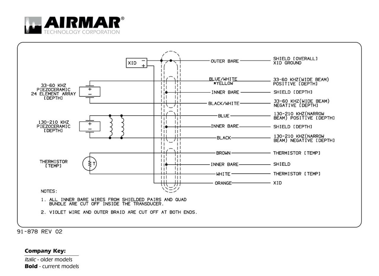 airmar wiring diagram furuno 3 3kw diplexer blue bottle marine Wiring Harness Diagram depth \u0026 temperature 1 2 3kw non diplexed transducers for furuno with bare