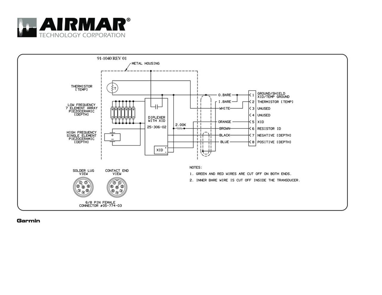Garmin Antenna Wiring Diagram | Wiring Diagram on