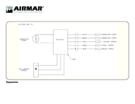 Speed & Temperature sensors for Raymarine instruments (-FISO).