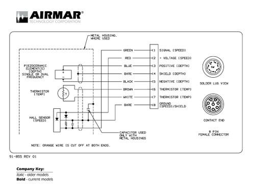 Airmar Wiring Diagram Sitex With Fuji 8 Pin