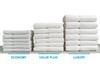 Bulk Bath Towel Comparison
