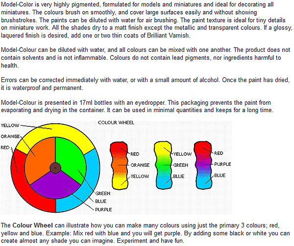 Model Acrylic Paint information