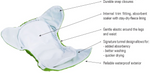 Thirsties Duo Wrap Snap Diaper Meadow - Size 2   812087012087
