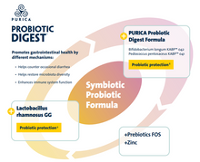 Purica Probiotic Digest 7x10 ml Vials | Information Sheet