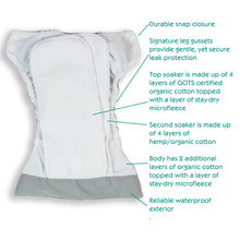 Thirsties Stay Dry Natural One Size All In One Snap Diaper - Pawsitive Pals | 840015772185