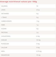 Le Pain des fleurs Organic Crispbread 150g - Organic Buckwheat Crispbread Nutrition Facts | 848206059565