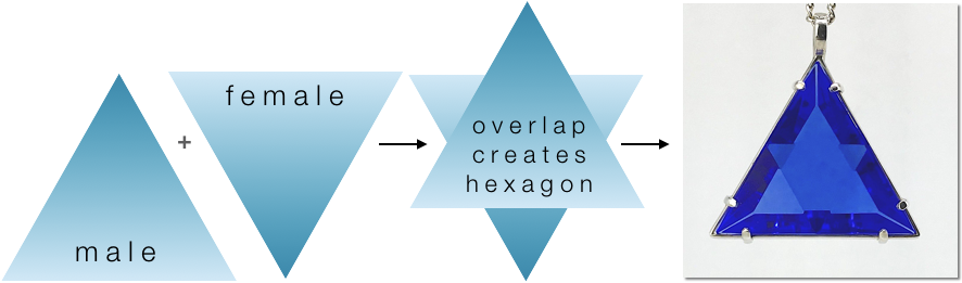 Star of David Diagram