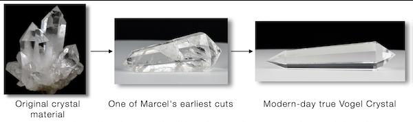 Development of Vogel Crystal Cuts