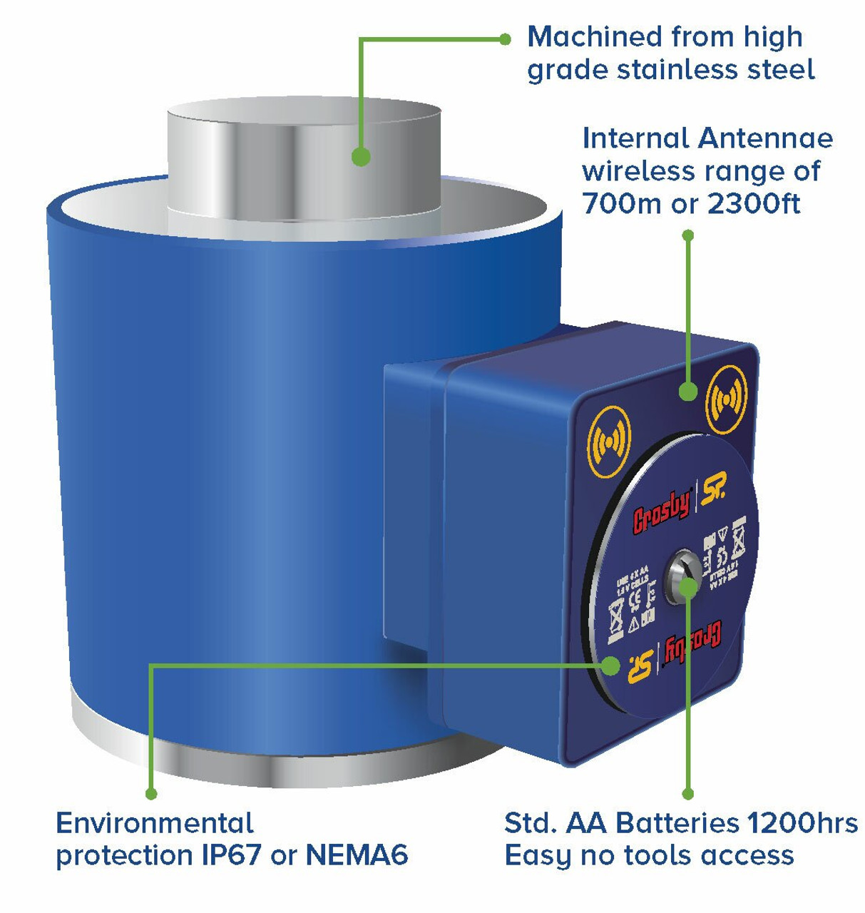 WNI-ATEX Wireless Compression Load Cell | Made in the United Kingdom