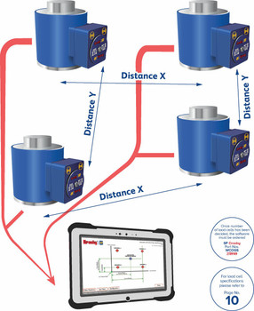 StraightPoint Centre of Gravity (CofG) Software