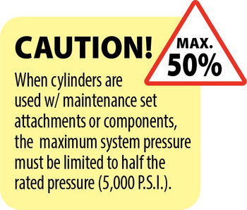 Maintenance Repair Kit Caution
