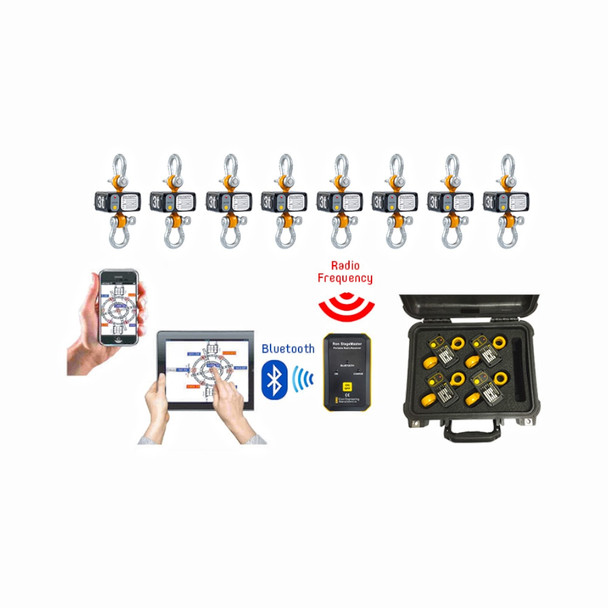 PRR-6000 Ron StageMaster Multipoint Load Monitoring System
