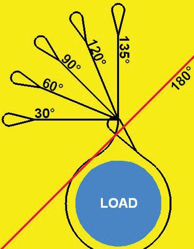 acs-choke-angle-effect-image-01.jpg