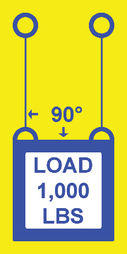 acs-load-angle-90-image-01.jpg