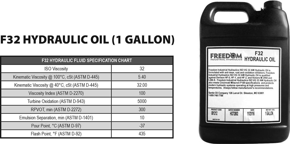f32-hydraulic-oil.jpg