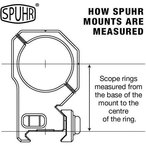 Spuhr ISMS 34mm Picatinny Mount 20 MOA 150 High SP