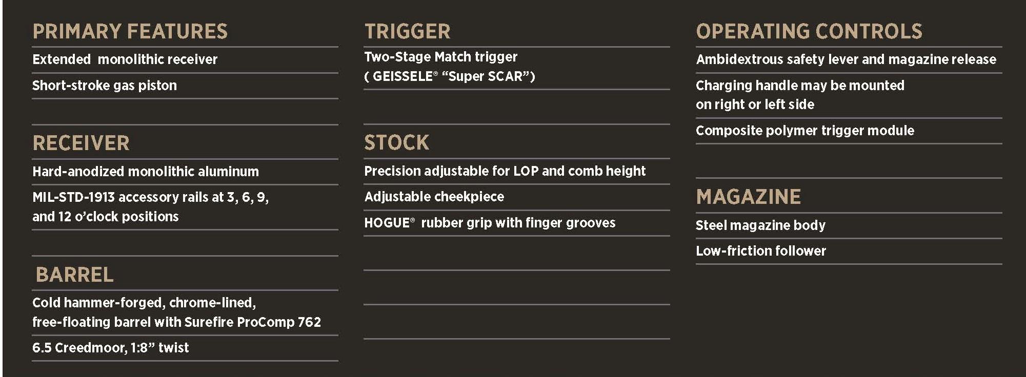 FN SCAR 20s 6.5 CM product specs