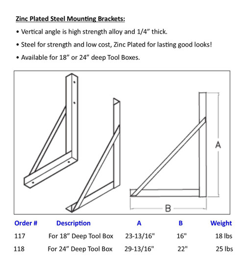 Mounting Brackets for Storage and Tool Boxes