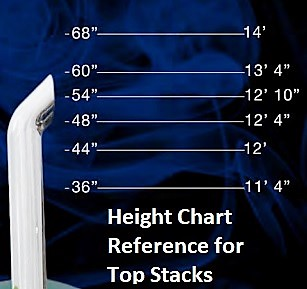 height-chart-for-top-stacks.jpg
