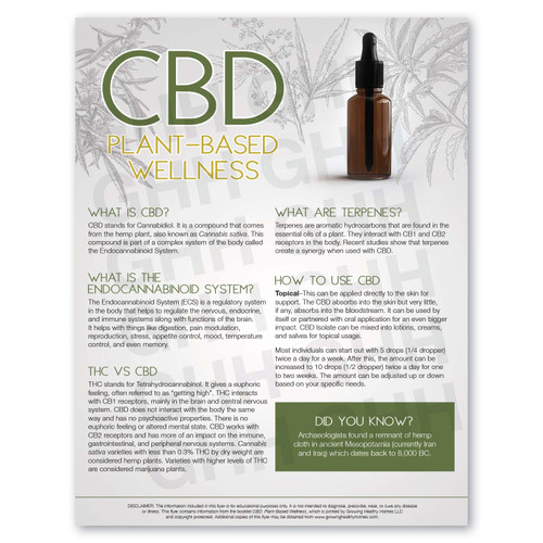 CBD: Plant-Based Wellness Handout Pack