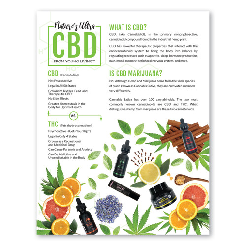 Intro to CBD Handout Pack