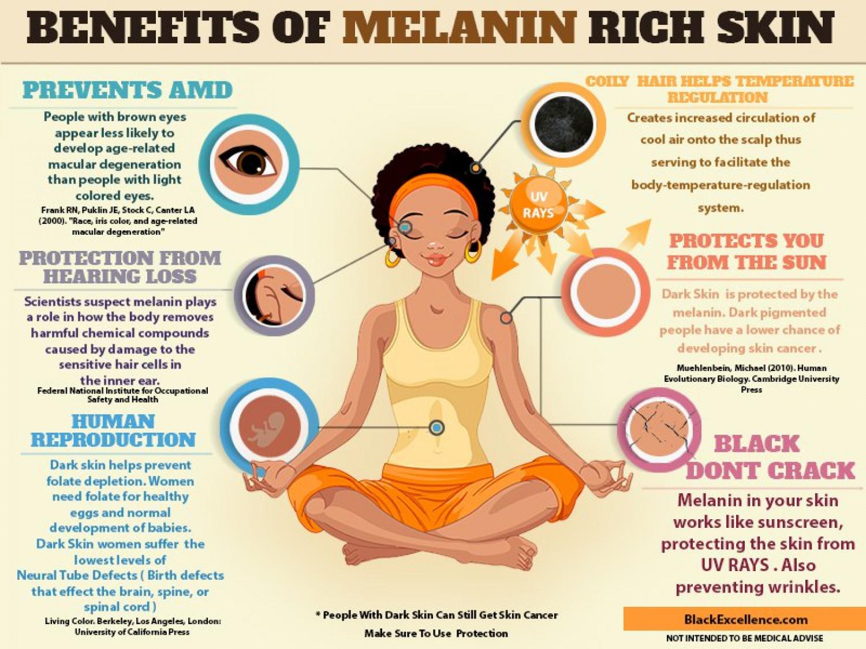 benefits-of-melanin-rich-skin-5a1b13423bc3b-w1500.jpg