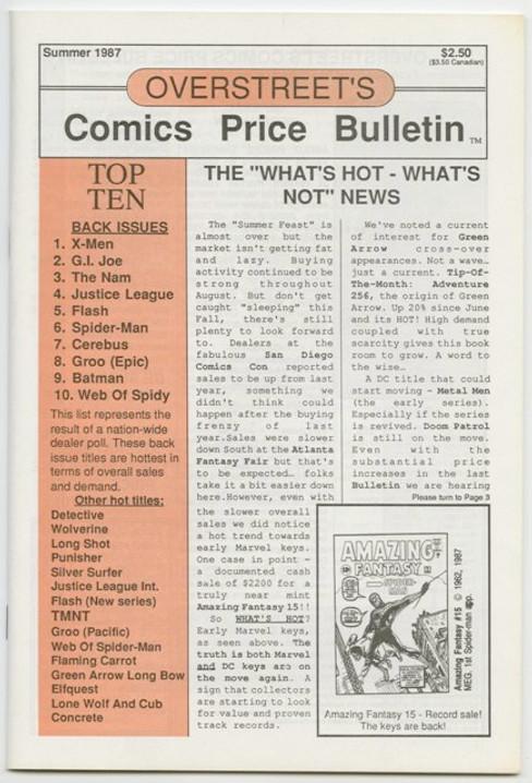 Overstreet's Comics Price Bulletin #4