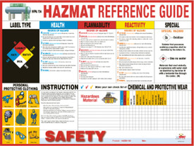 Hazmat Employee Information Reference Guide Poster - Aris Industrial Hazmat Employee Information Reference Guide Poster
