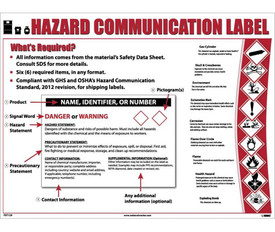 Hazcom12 GHS Requirements Poster - Aris Industrial White Hazcom12 GHS Communication Requirements Poster
