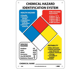 "Spanish NFPA HazMat Identification Chart - Aris Industrial White sign with the words ""CHEMICAL HAZARD IDENTIFICATION SYSTEM"" and blue, red, yellow and white diamond in center."