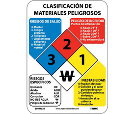 Spanish Hazardous Materials Classification Signage - Aris Industrial SPANISH HAZARDOUS MATERIALS CLASSIFICATION SIGN in blue, red, yellow and white.